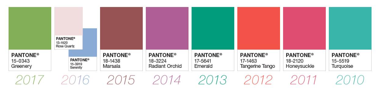 ultraviolet la couleur 2018 selon pantone. Black Bedroom Furniture Sets. Home Design Ideas