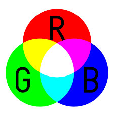 rgb-couleurs-ID